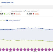 10 Things You Should Know About Your Facebook Traffic